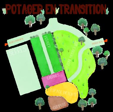 Plan du potager du Solbosch